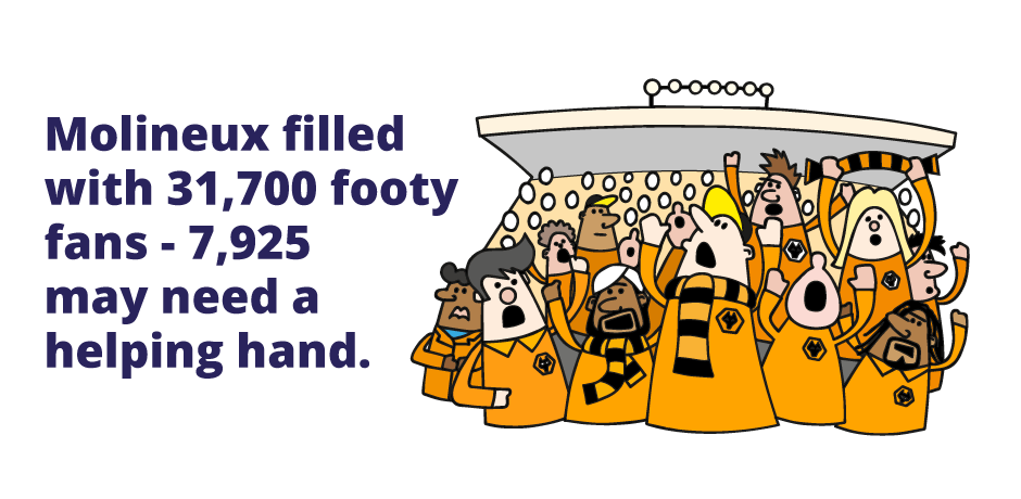 Molineux filled with 31700 footy fans - 7925 may need a helping hand