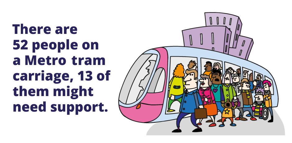 There are 52 people on a Metro tram carriage - 13 of them might need support
